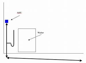 Washing Machine Drain Line Design