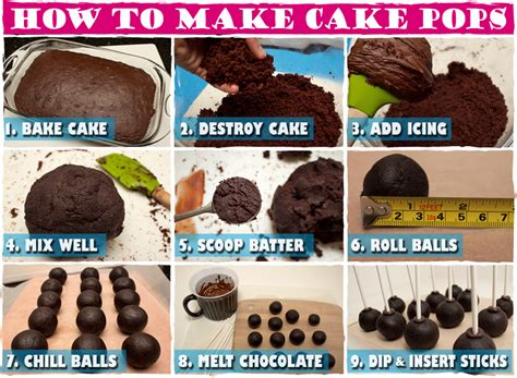 how to make a cake recipe archives cake pops ideas