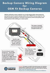 The Beginners Guide To Backup Camera Installation