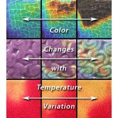 heat color changing tiles paint fabrics and ebay on pinterest