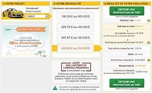 Emprunt Voiture : 6 questions pr t d 39 union plateforme de cr dit entre particuliers blog mydemenageur ~ Gottalentnigeria.com Avis de Voitures