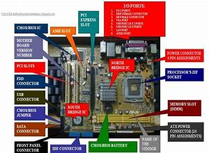 Parts Of Motherboard
