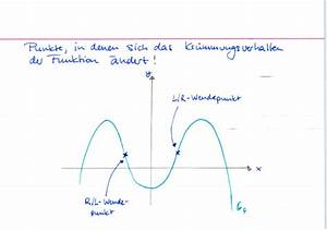 Achsensymmetrie Berechnen : wendepunkte lernwerk tv ~ Themetempest.com Abrechnung
