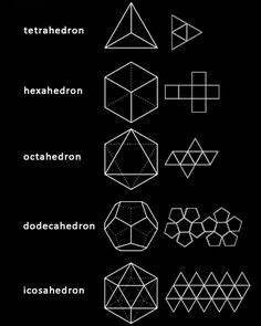 Sacred geometry Stock Photos, Images, & Pictures ...
