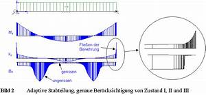 Teilung Berechnen : stab2d nl hinterguende ~ Themetempest.com Abrechnung