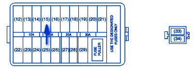 2003 Suzuki Aerio Fuse Diagram by Suzuki Aerio 2003 Dash Fuse Box Block Circuit Breaker