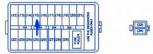 Forenza Fuse Box Diagram For : suzuki aerio 2003 dash fuse box block circuit breaker ~ A.2002-acura-tl-radio.info Haus und Dekorationen