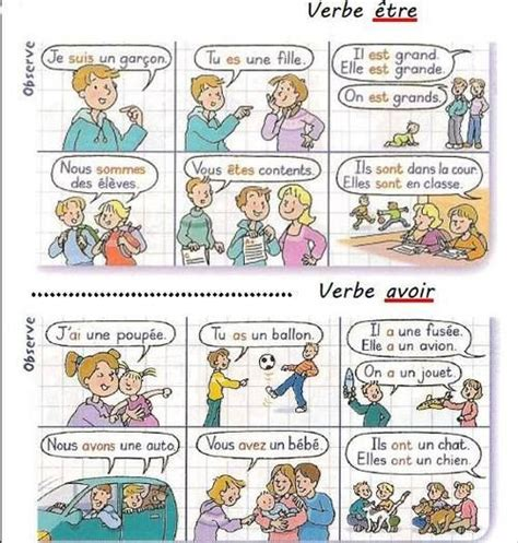 45 Best Images About French Homework Ideas On Pinterest