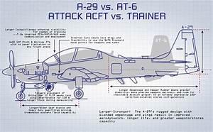 Built For The Mission - Avia U00e7 U00e3o Militar