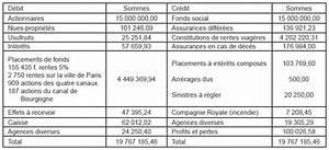 Credit 15000 Euros Sur 5 Ans : la gestion du risque dans deux compagnies fran aises d 39 assurance avant 1840 ~ Maxctalentgroup.com Avis de Voitures