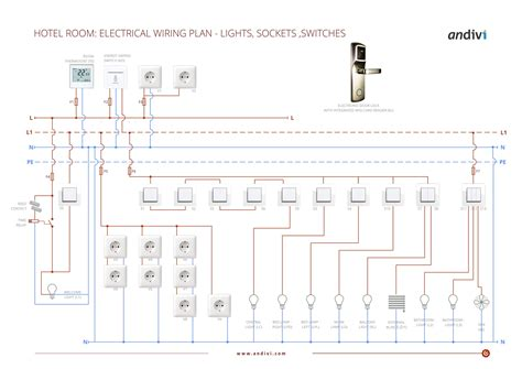 Electrical Installations Layout Plan For