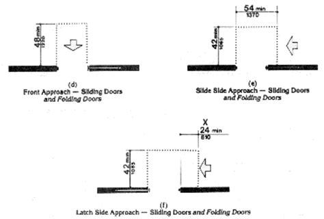 pocket doors fig 25 maneuvering clearances at doors