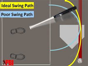 Ideal Bat Path For A Baseball Swing