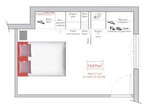 Amenager Chambre Rectangulaire by Conseils D Architecte Comment Am 233 Nager Un Dressing Dans