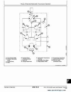 John Deere 316 318 420 Lawn Garden Tractors Tm1590 Pdf