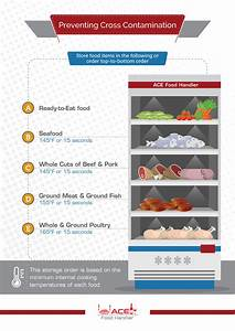 Free Restaurant Food Storage Chart
