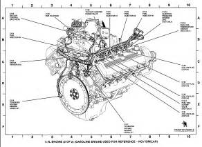 similiar ford 4 6l engine diagram keywords ford 4 6l engine diagram likewise ford triton v8 engine diagram