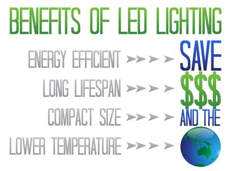 top 8 benefits of using led lighting get real results