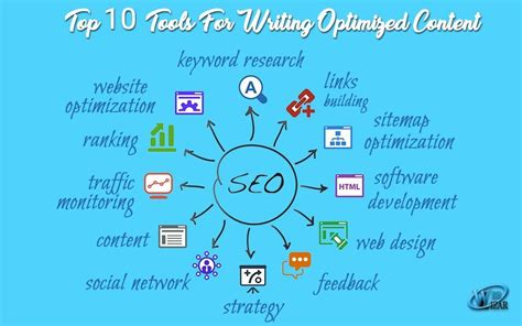Seo Optimized Content by 10 Writing And Editing Tools To Write Seo Optimized