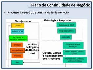 plano de continuidade de negocios