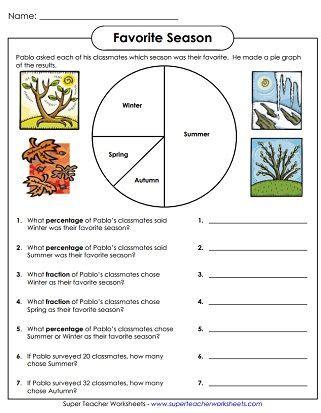 printable pie graph worksheets pie graph circle graph