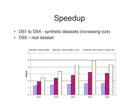 A Characterization Of Data Mining Algorithms On A Modern