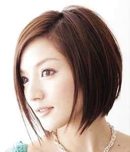 fit  gorgeous rambut  bentuk muka