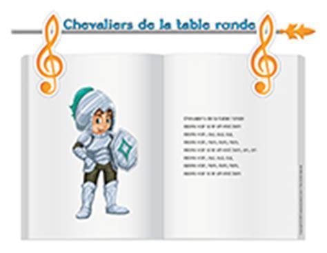 la royaut 233 activit 233 s pour enfants educatout