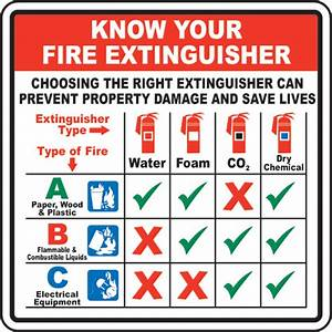 Frank's Tips > Safety > Fire Extinguishers - City Mill