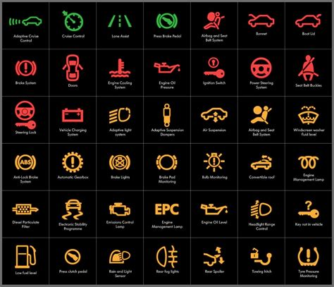location si e auto b car warning signs you should not ignore