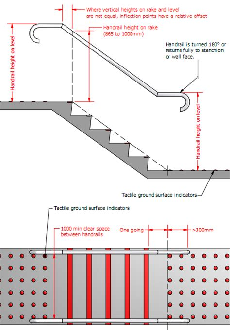 Banister Regulations by Articles About Staircase Design And Construction From