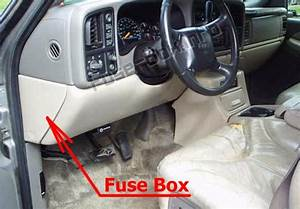 Fuse Box Diagram  U0026gt  Gmc Yukon  2000