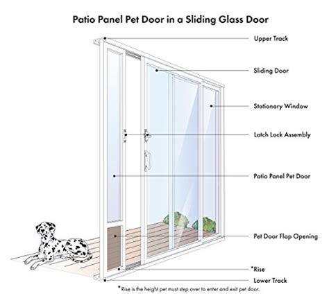 petsafe freedom aluminum patio panel sliding glass and