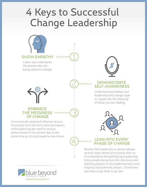 change leadership  people side  change