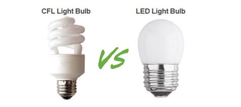 light bulbs leds vs cfls fair and square remodeling