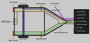 Round Trailer Plug Wiring Diagram Nz