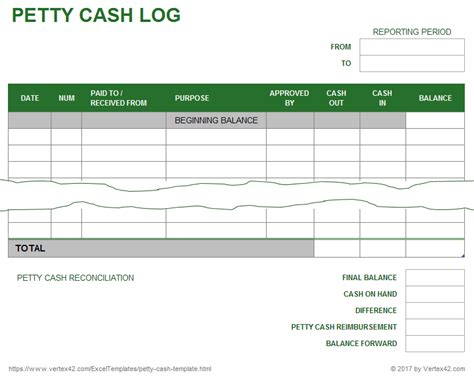 petty cash log example lovely petty cash envelope template contemporary resume