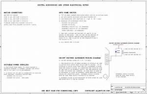 Allmotion  Servo Motor Controller Ezctrl17