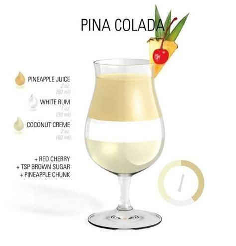 pina colada recipes pina colada recipe 28 images pina colada drinks recipes drinks tube pi 241 a colada