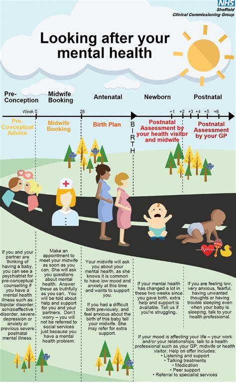 Perinatal Mental Health Toolkit