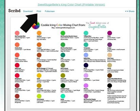 food coloring chart for frosting color mixing chart to use i m guessing wilton paste