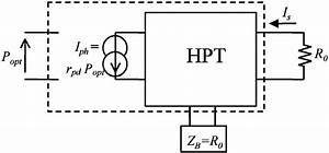 Diagram Of The Hpt Considered As An Opto