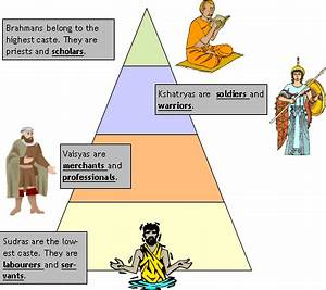 Mrs.Gilbert'sSocialStudies6 - Unit 10- Ancient India