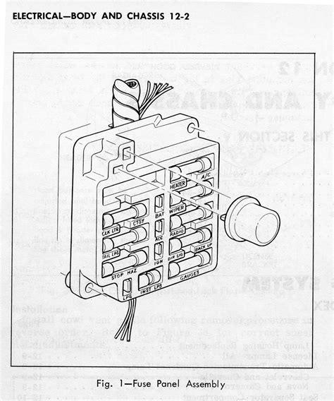 1977 Ford F150 Fuse Box Diagram by 1979 Corvette Fuse Panel Diagram Wiring Diagram