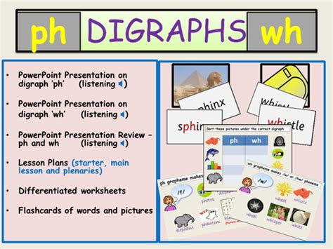 Phonics Digraphs Ph And Wh, Presentations, Lesson Plans, Activities, Audio, Worksheets, By Ro