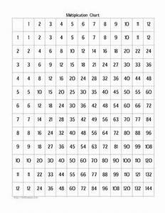 The Multiplication Chart Up To 12 Free Times Tables Worksheets