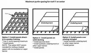 Types Of Metal Roof Panels  U2013 Code Engineered Systems