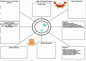 17 best images about lesson plans on pinterest lesson With early years learning framework planning templates