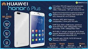Quick Facts - Huawei Honor 6 Plus