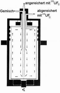 Sedimentationsgeschwindigkeit Berechnen : kreisbewegung zentrifugen leifi physik ~ Themetempest.com Abrechnung